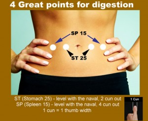 Points for Digestion