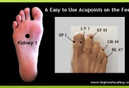 Toe Acupoints