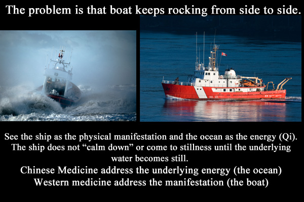 example of choppy water causing a boat to rock.