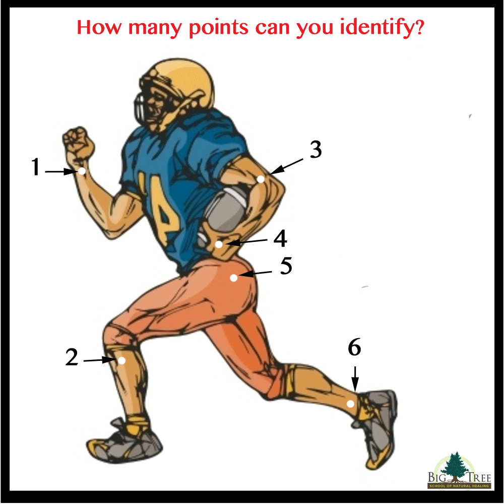 football player with points