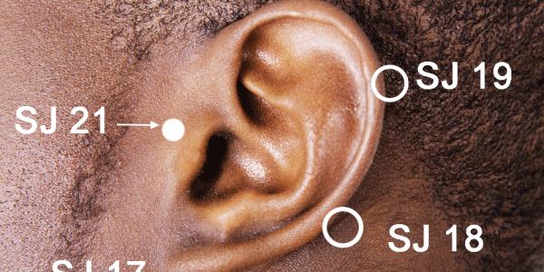 San Jiao points around the ear for stuffy ears