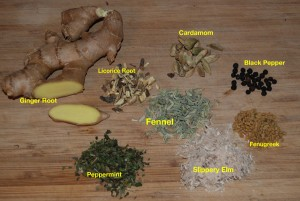 Herb Tea Ingredients