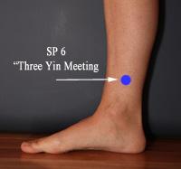Spleen 6 acupoint