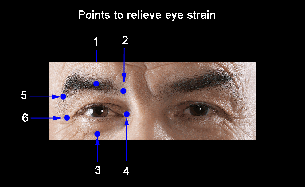 acupressure points for eye strain