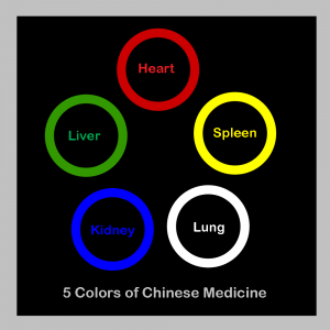5 colors of Chinese Medicine